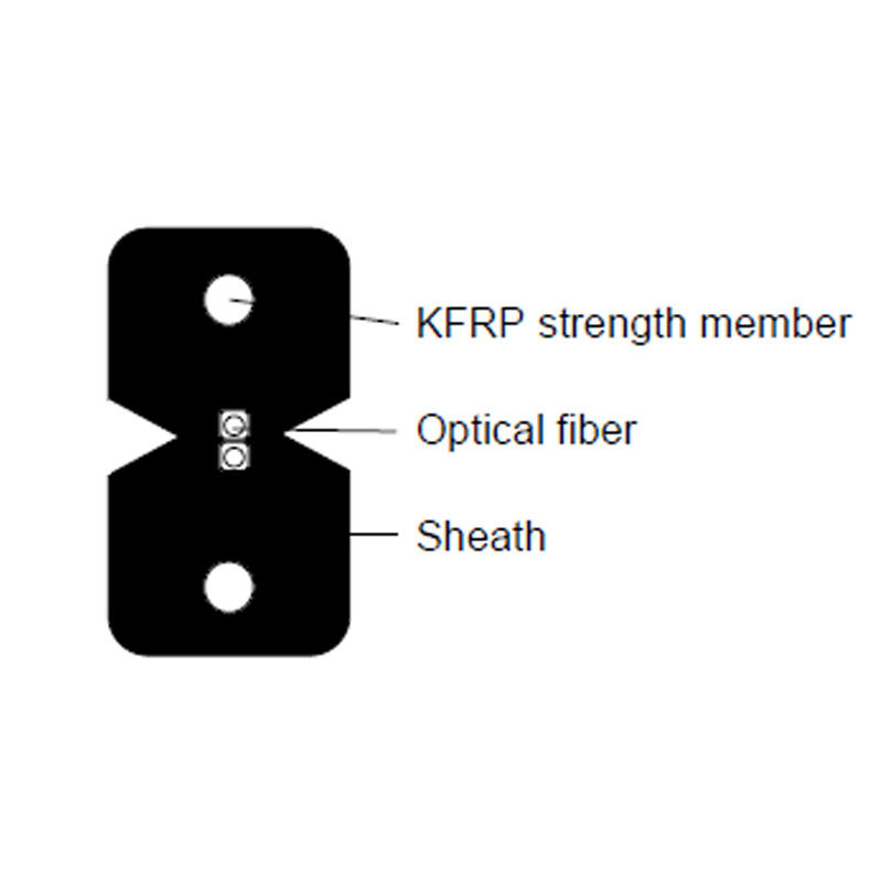 KFRP Fiber Optic Network Cable GJXFH 1G657A2  Black White Color Multi Size