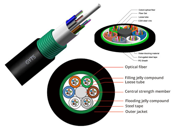 GYTS 72B1.3 Outdoor Fiber Optic Armoured Cable G652D 36B1.3 G652D Overhead / Pipeline PE